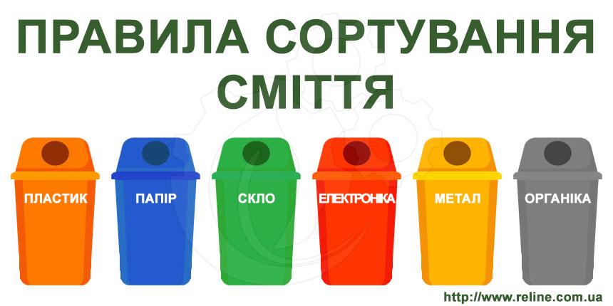 Правила сортування сміття